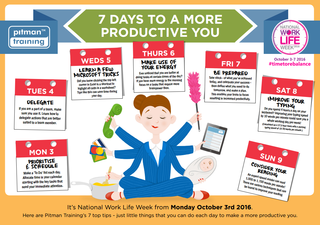 7 Days For A More Productive You